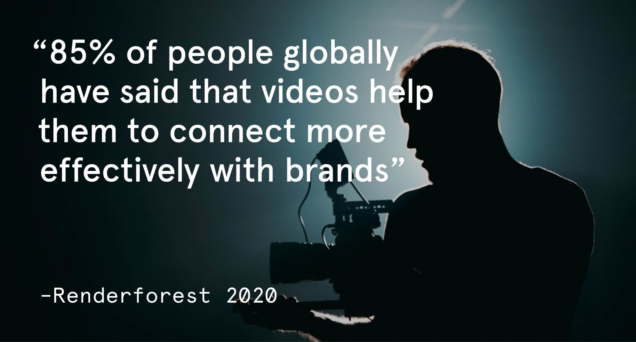 85% of people globally have said that videos help them to connect more effectively with brands (Renderforest, 2020).